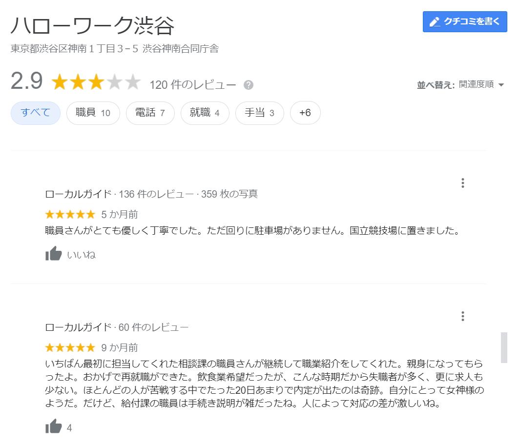 ハローワーク渋谷の口コミ